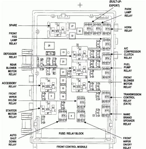 Dodge 2002 Radio Fus Diagram by 2001 Dodge Caravan Interior Fuse Box