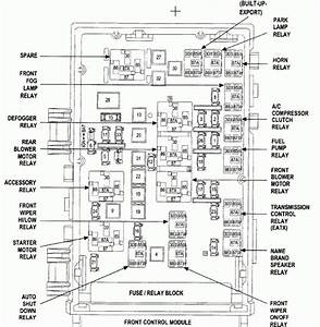 Mini Cooper Fuse Box Layout