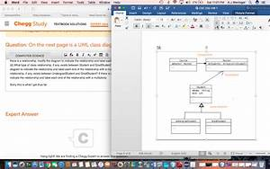 Solved  On The Next Page Is A Uml Class Diagram That Shows