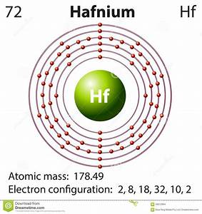Diagram Representation Of The Element Hafnium Stock Vector