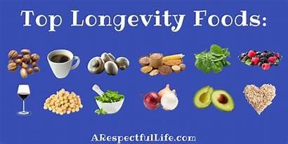 Longevity Foods Diet Health