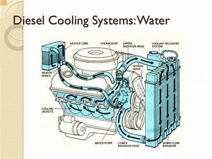 Engine Cooling System  Page 2    Water Cooling