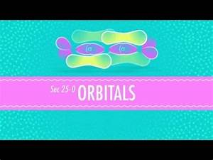 Orbitals Video For 9th