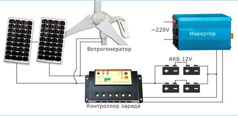 Схема подключения солнечной батареи инструкция + фото