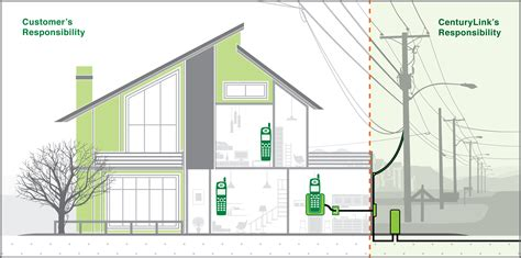 How Get Phone Wiring Jacks Repaired Centurylink