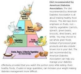 Type 2 Diabetes Diet - Bing images Diabetic Diet