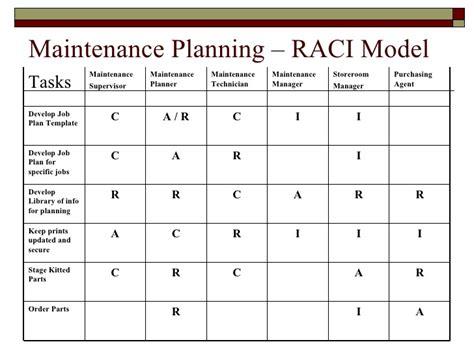 raci template  maintenance plannning