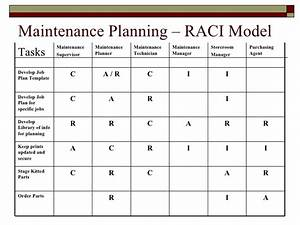 raci analysis template - raci matrix format pictures to pin on pinterest pinsdaddy