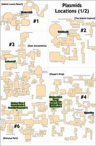 Tips - Plasmids - Maps