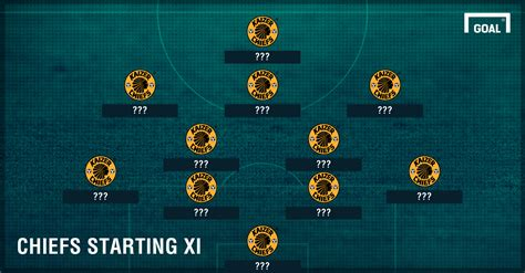 The result in the previous match both teams: Stellenbosch Vs Kaizer Chiefs : Absa Premiership Kaizer Chiefs V Stellenbosch Fc Post Match ...