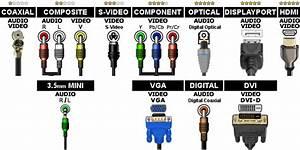 Chart Showing Cables Best Part