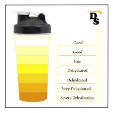 Image Gallery neon yellow urine