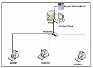 Resep Elektronik Pendeteksi Reaksi Obat Merugikan