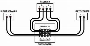 Polk audio subwoofer wiring diagram wiring diagram and for Wiring subwoofer
