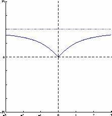 Lokale Extrema Berechnen : mathematik online test differentialrechnung integralrechnung test 5 ~ Themetempest.com Abrechnung