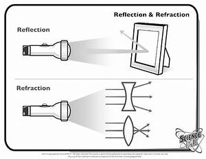 Reflection Clipart Refraction