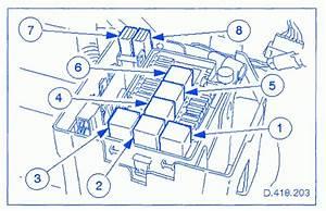 1994 Jaguar Xj6 Fuse Box Diagram