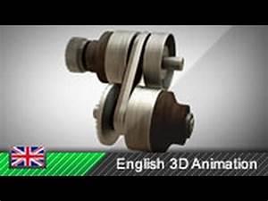How a CVT works! (Animation) YouTube