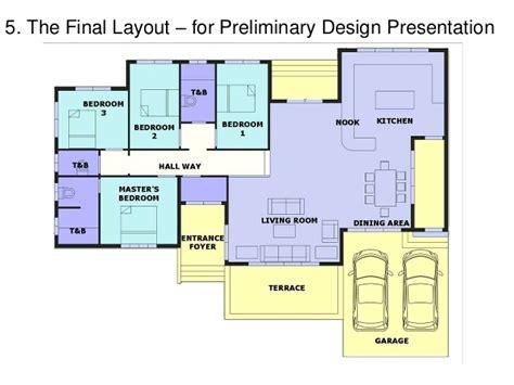 create a house how do architects design a house