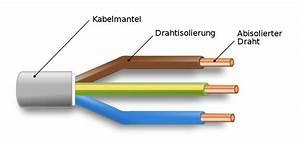 Unterschied Kabel Leitung : abisolieren wikipedia ~ Yasmunasinghe.com Haus und Dekorationen