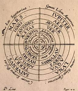 The Four Humors And The Integrated Universe  A Medieval World View