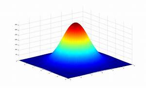Dot Plot In Excel 3d Graphing Maps For Excel R Python Matlab Gender