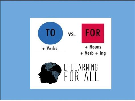 To Vs For When To Use Those Prepositions And Their Differences In English Youtube