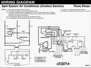 Miller Central Air Conditioner Wiring Diagram