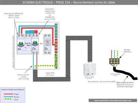 norme gaz cuisine le schéma électrique des circuits spécialisés la prise 32a