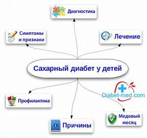 Российские санатории по лечению артрозов
