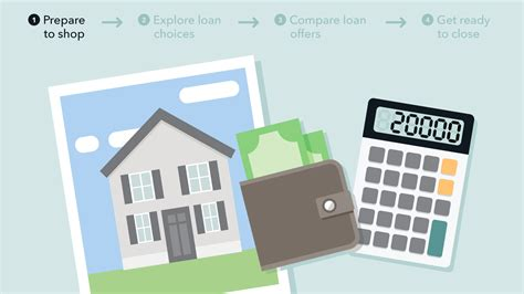 How To Decide How Much To Spend On Your Down Payment