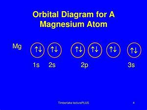 Ppt - Orbital Diagrams Powerpoint Presentation