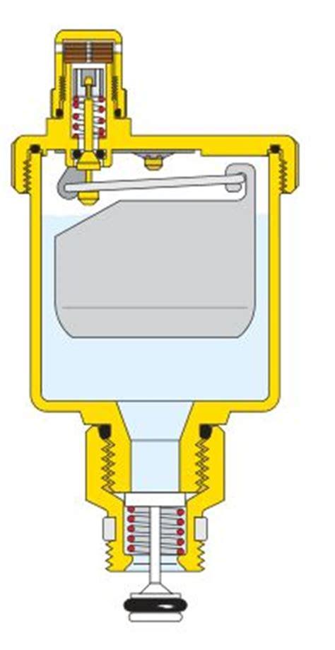 purgeur automatique radiateur purgeur automatique pour chauffage central