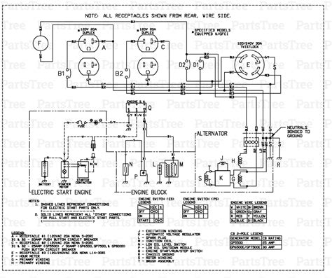 Honda Em6500sx Generator Wiring Schematic by Generac Power 0059435 Gp7500e Generac Gp7500e Portable