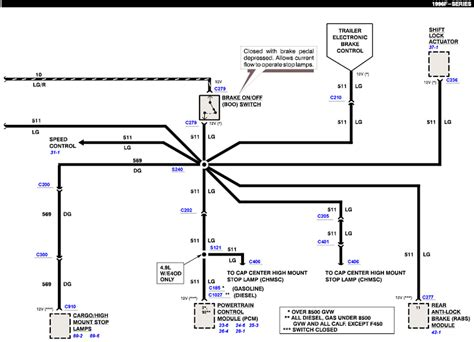 Spartan Motorhome Chi Wiring Diagram by Spartan Motorhome Chis Wiring Diagram Impremedia Net