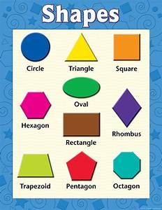 Shapes Chart Tcr7607 Teacher Created Resources