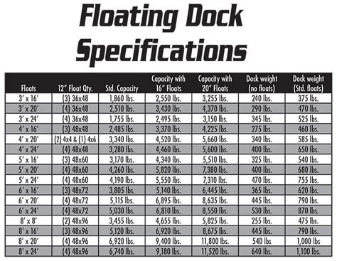 Free Floating Boat Dock Plans by Catchy Collections Of Floating Dock Plans Do Yourself