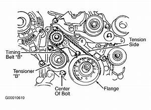 2002 Hyundai Santa Fe Serpentine Belt Routing And Timing