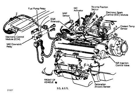 High Engine Idle Blazer Was Idling
