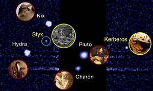 Pluto's Moons Get Names
