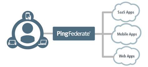 pingfederate federation server ping identity