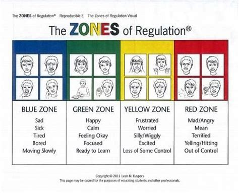 emotional regulation activities for preschoolers emotional regulation worksheets for worksheets for 498