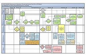 20 Simple Business Process Flow Diagram