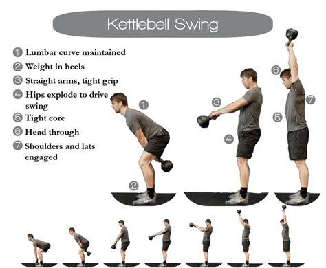 Kettlebell Swing Kettlebell Swing Workout Dandk