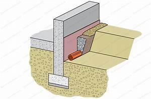 Comment Faire Un Drainage : drainage maison comment et quel prix ~ Farleysfitness.com Idées de Décoration