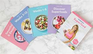 Bodyboss Nutrition Guide Review