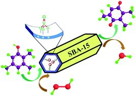 v2o5 sba 15 nanocatalysts for the selective synthesis of 2 3 5 trimethyl 1 4 benzoquinone at