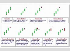 Day Trading With TheTrini Tools, Review, Basic Core