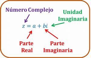 """""""Historia de los Números Complejos"""" timeline   Timetoast ..."""