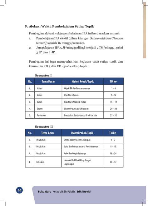 Oke, langsung saja, silahkan links download buku kurikulum 2013 edisi revisi tahun 2016 untuk kelas vii (tujuh) smp/mts seluruh mata pelajaran untuk semester 1 dan semester 2 yakni buku pegangan guru dan buku pembelajaran siswa kurikulum 2013 revisi 2016 dengan klik pada setiap. Jawaban Ipa Kelas 7 Halaman 143 - Guru Ilmu Sosial